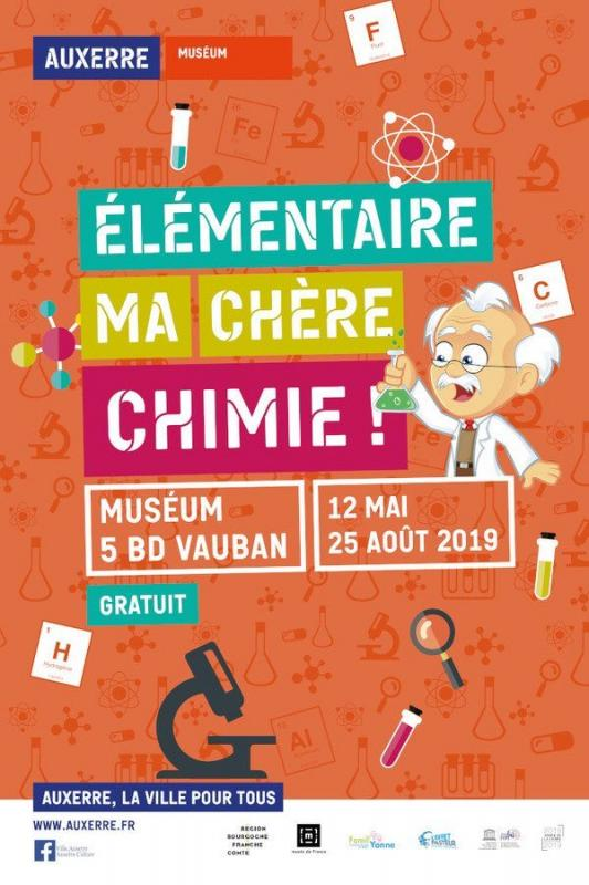 Chimie museum