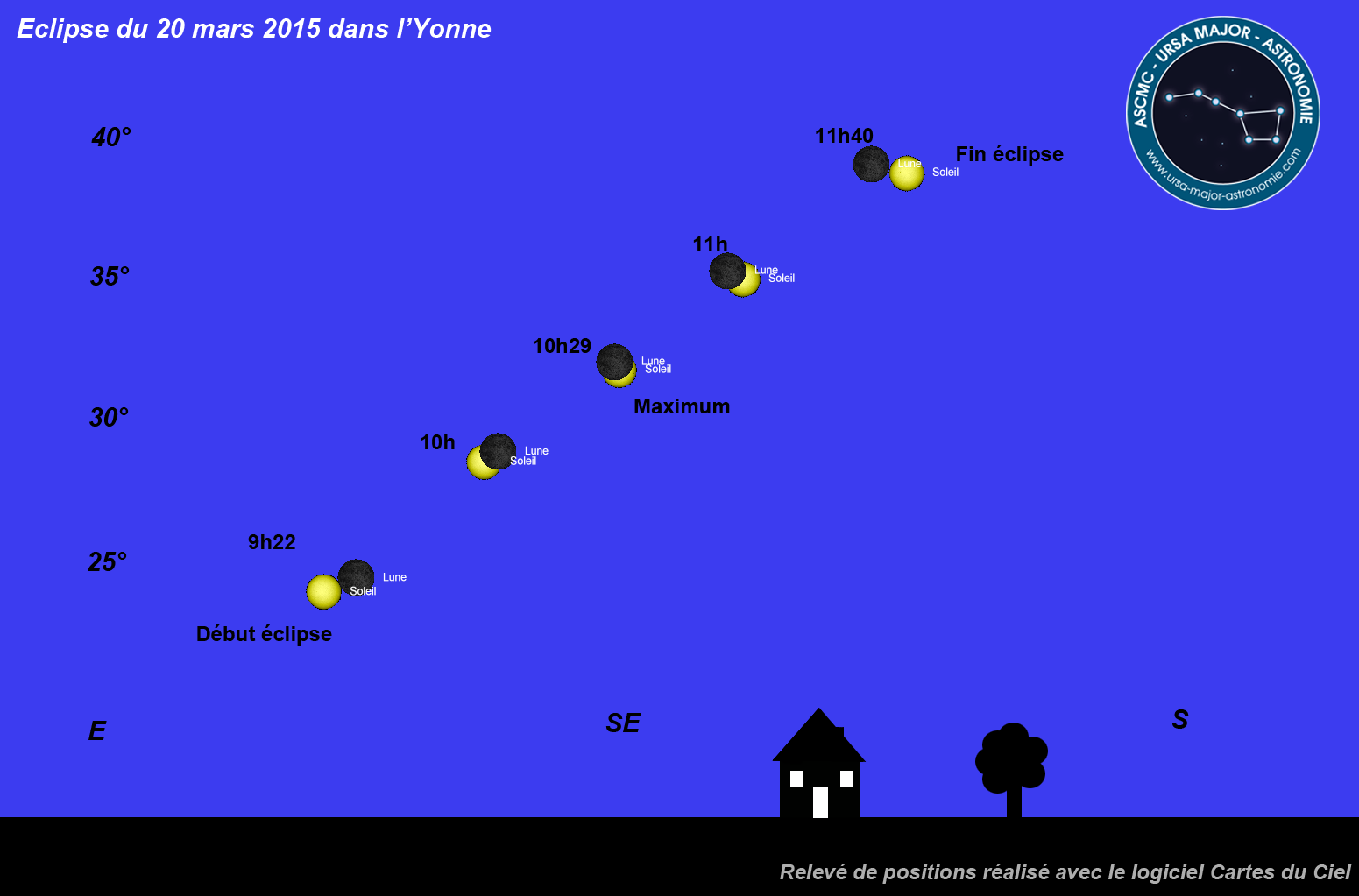 prochaine eclipse france