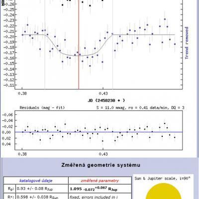 Graph wasp 43 b